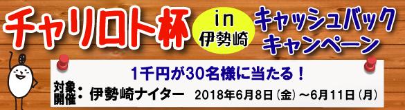 30名様にキャッシュバック!【伊勢崎オート】「チャリロト杯」開催記念キャンペーン!