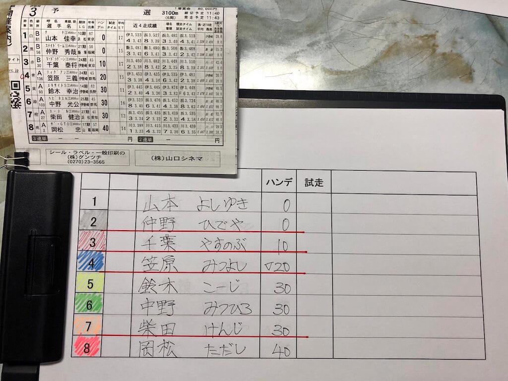 『森泉宏一の実況天国』Vol.2